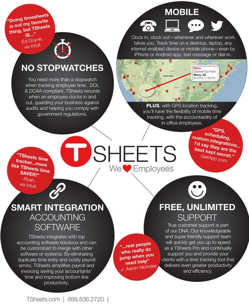 Using Tsheets to handle time tracking and scheduling