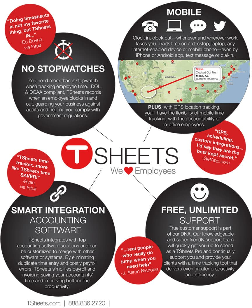 Using Tsheets to handle time tracking and scheduling | Fluid