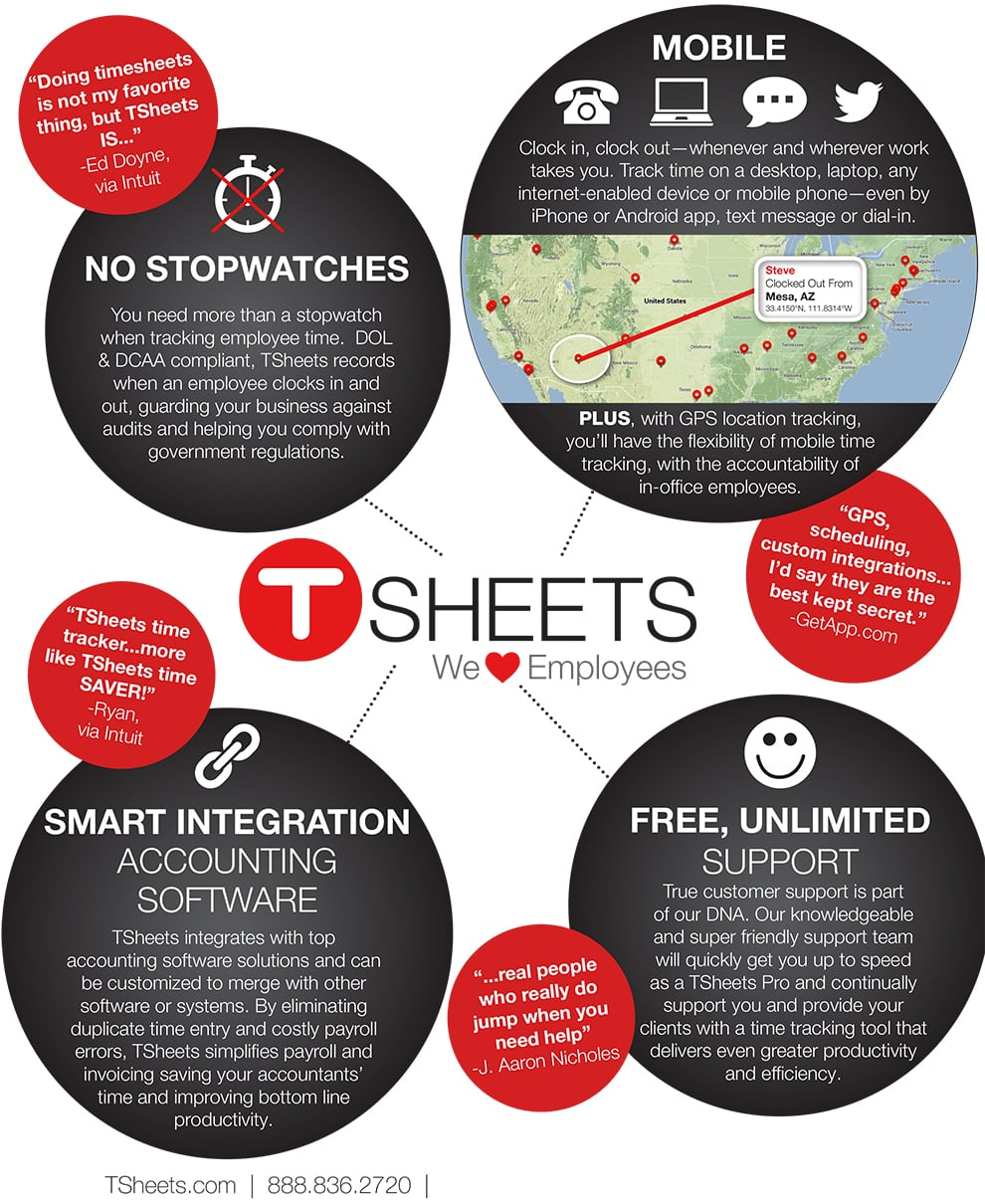 """Featured image for """"Using Tsheets to handle time tracking and scheduling"""""""